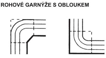 Garnýže do oblouku