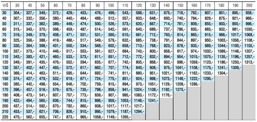 Ceník horizontálních žaluzií